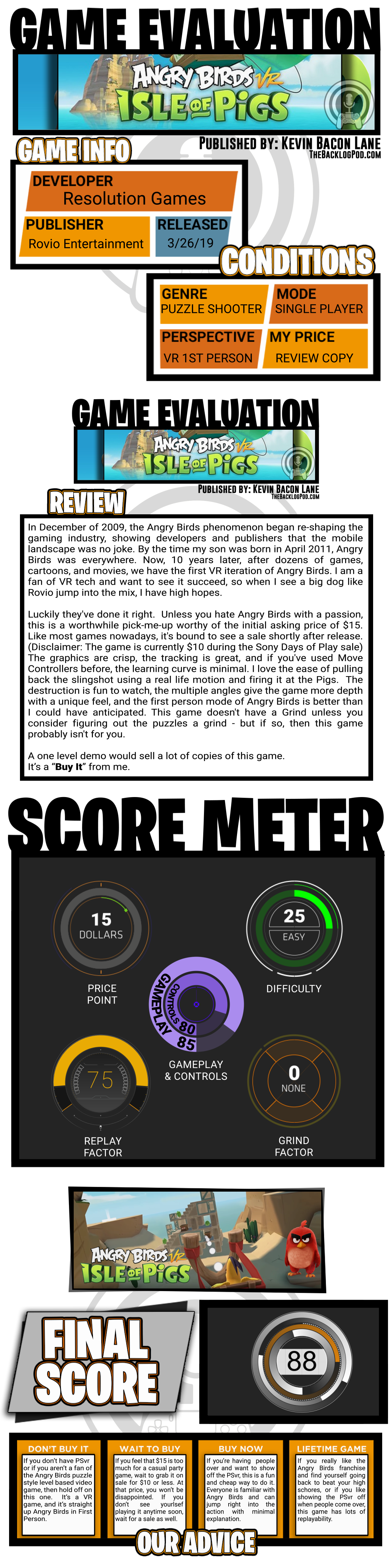 Angry Birds Game Evaluation
